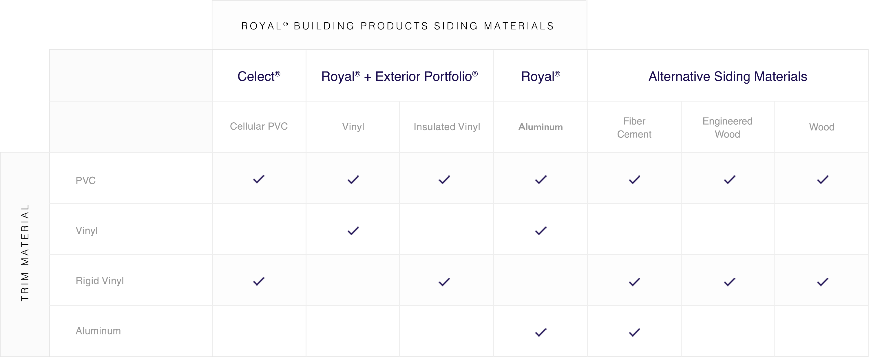 Unsure of What Trim Works With Your Siding? Look No Further | Royal
